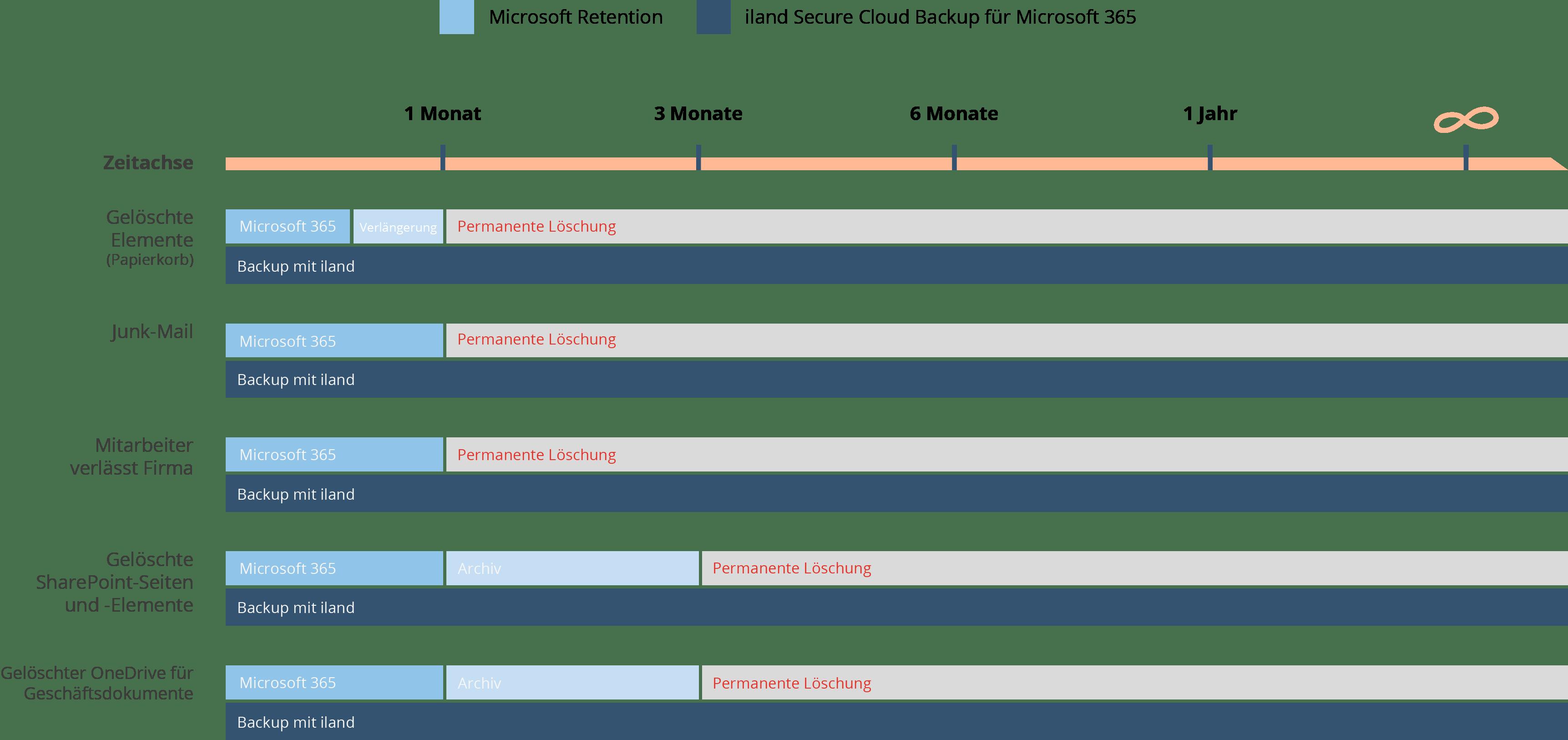 Comparison Diagram V1